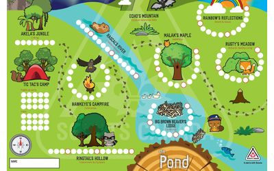 Pond Map Icons
