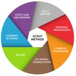 scout-method-01_03