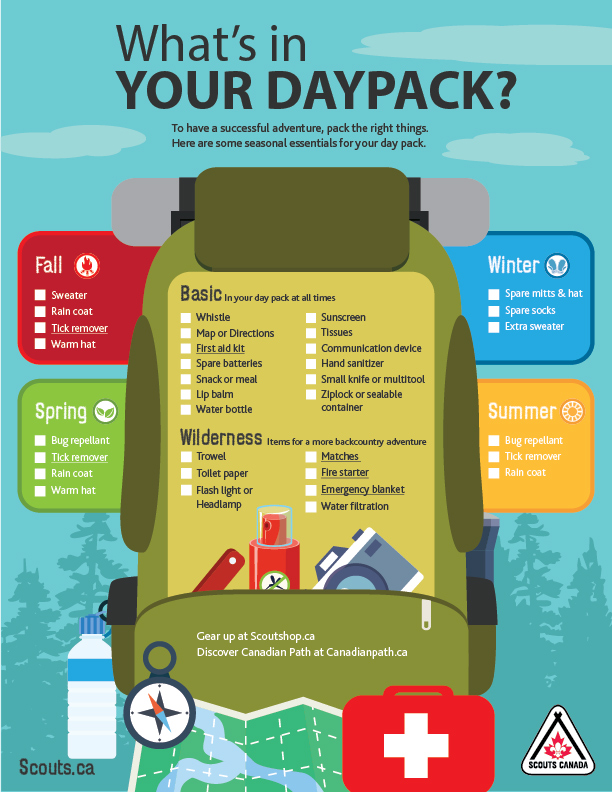 What's in Your Daypack? Click to download the PDF
